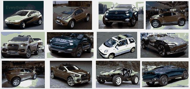 Upcoming Fiat Concept cars